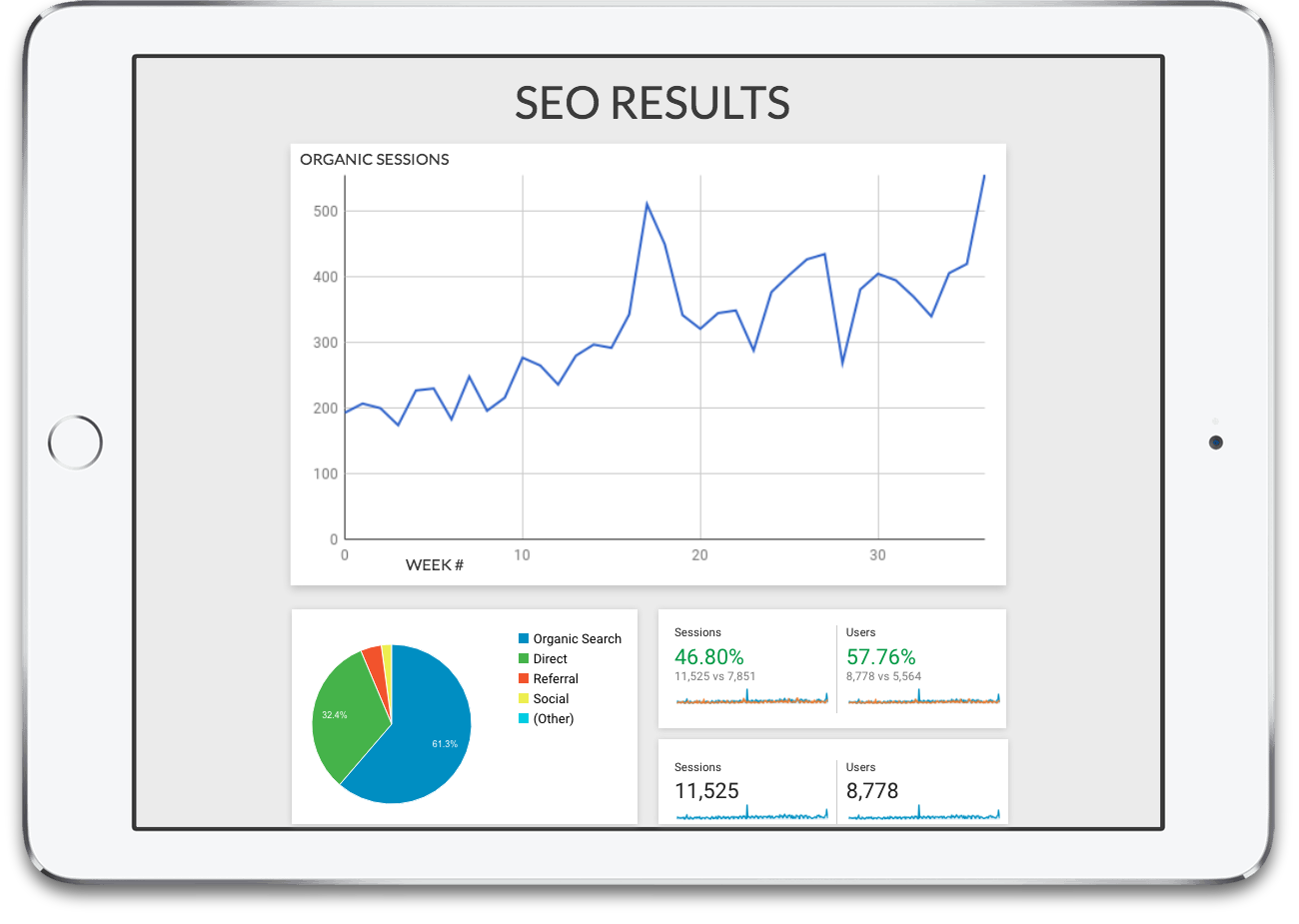 SEO data interface on an iPad