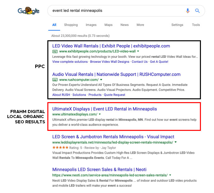 local SEO first result for minnesota company