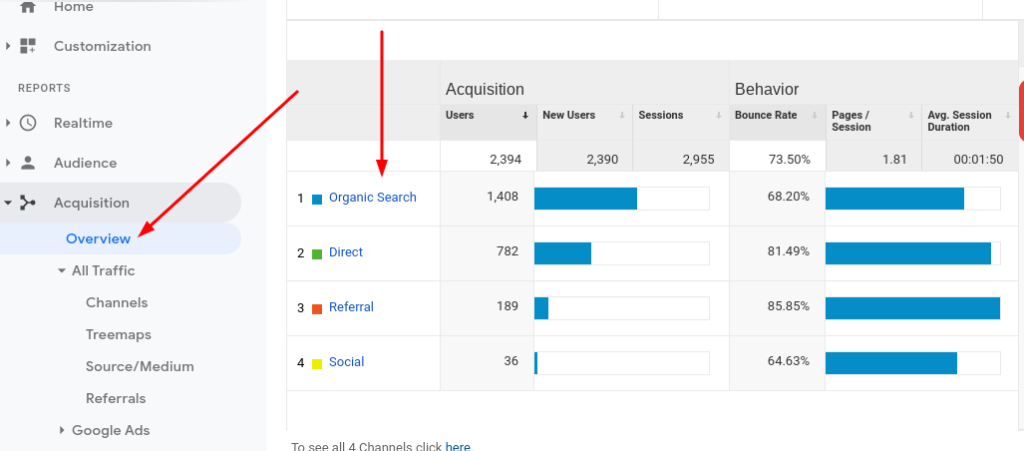 how to find traffic channels in Google Analytics