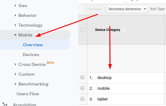 How to find device category in Google Analytics