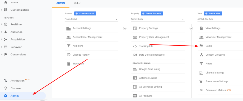 How to setup Google Analytics goals