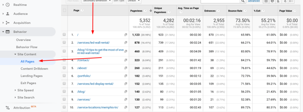 How to Find Top Performing Content in Google Analytics