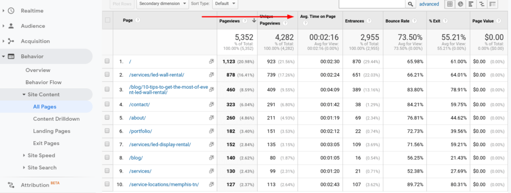 How to Find Time on Page in Google Analytics