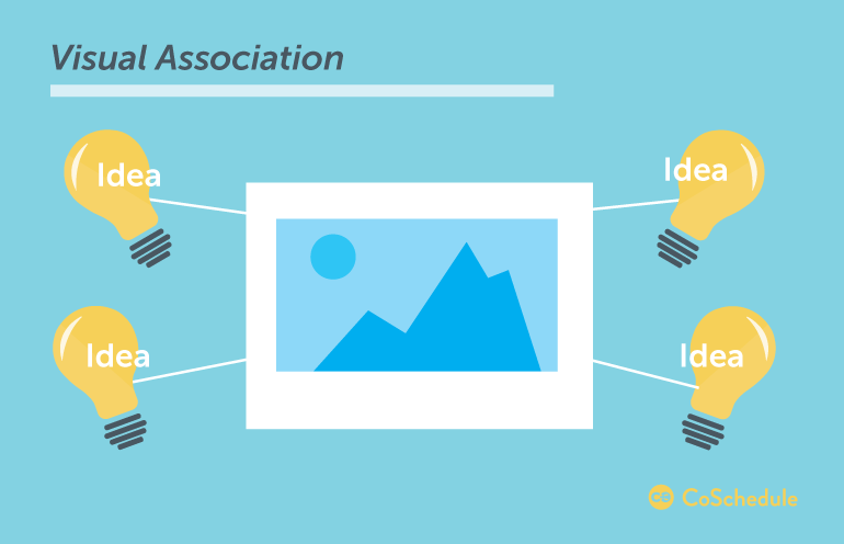 visual association brainstorming example