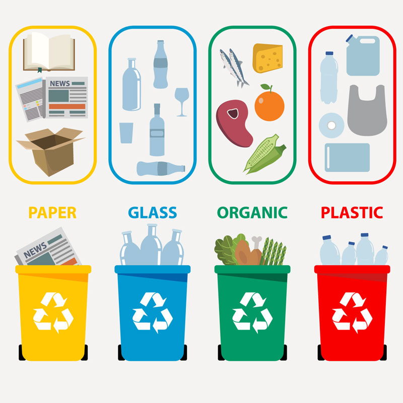 four types of recycling material – paper, glass, organic and plastic