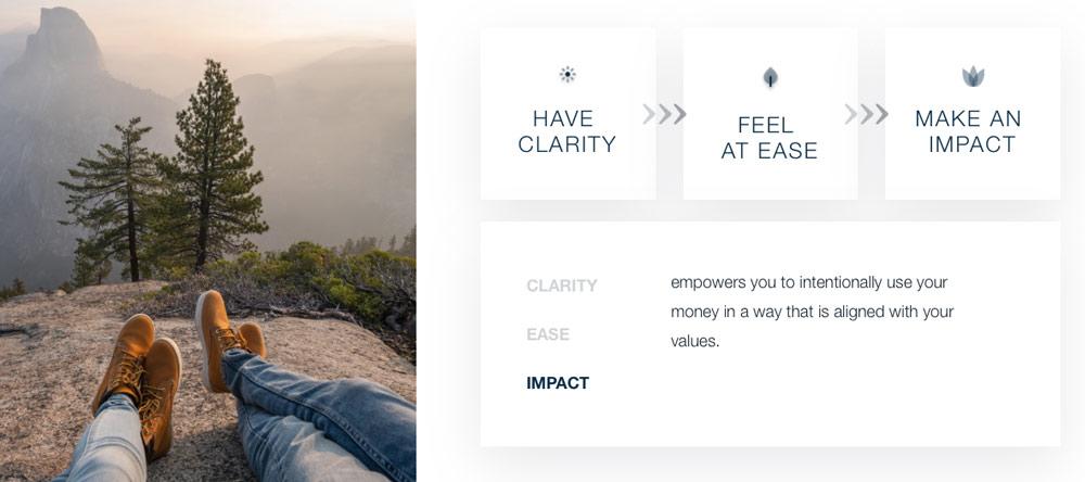 Financial Website Design Example: Meath Finance Advisor in Minneapolis