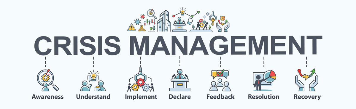 Graphic of the 7-Step Crisis Management Process for Businesses