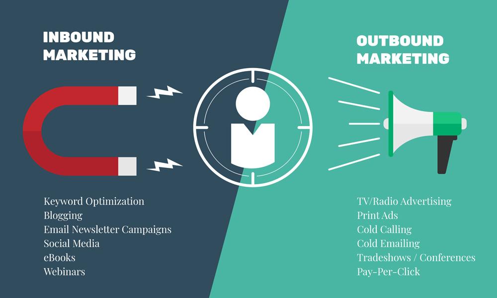 Inbound Marketing Strategies vs. Outbound Marketing Strategies: Side-by-Side Comparison