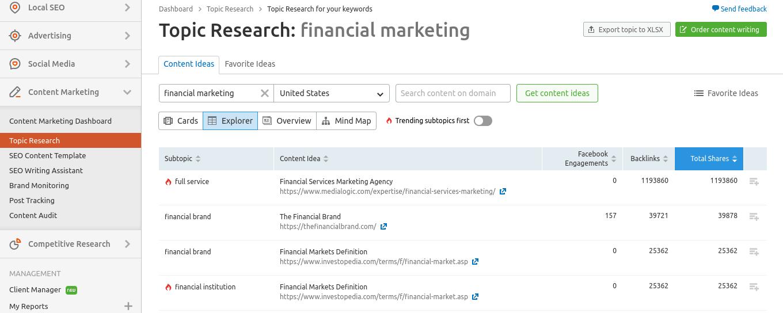 SEMrush content idea generator for financial marketing topics