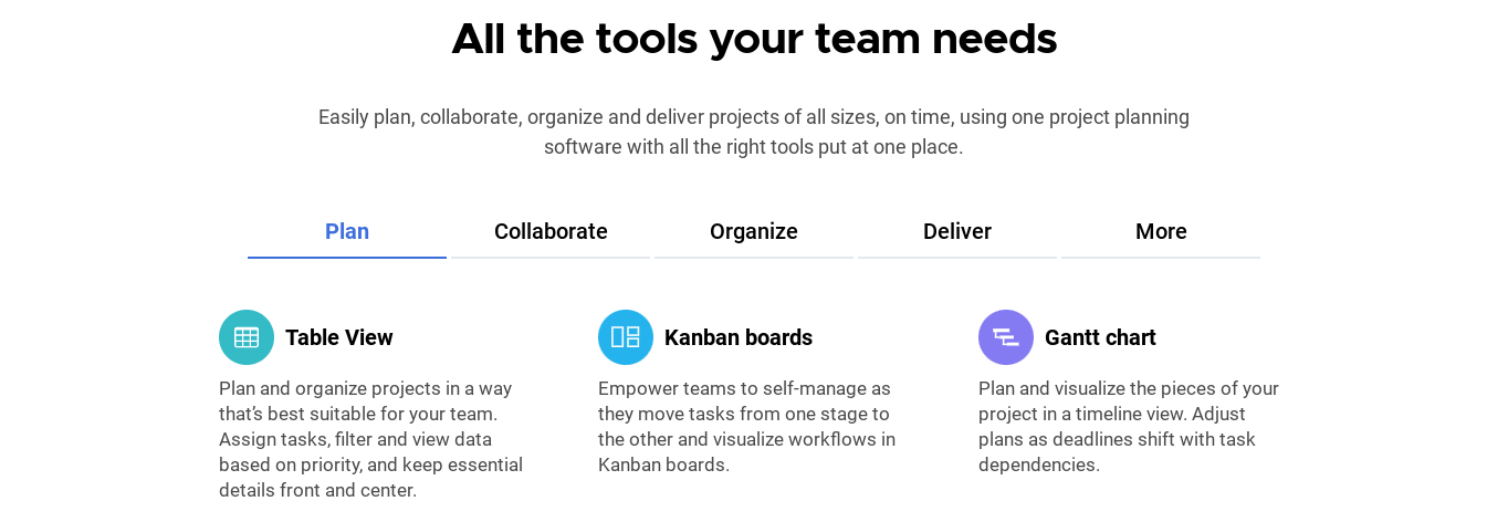 ProofHub project management features